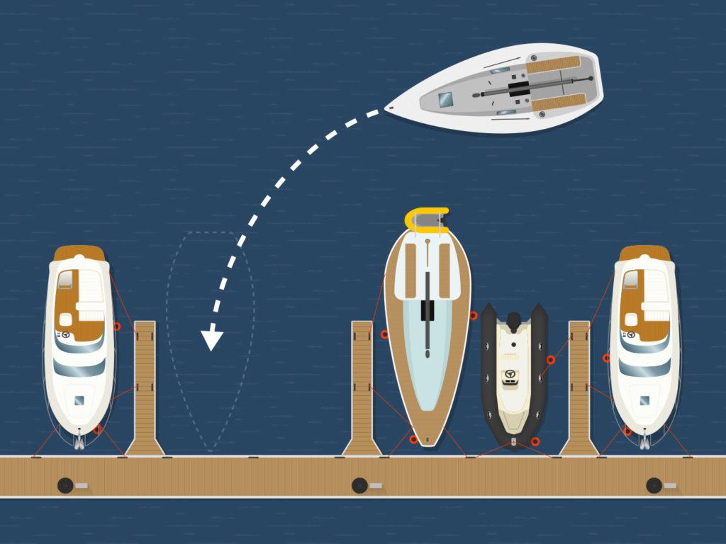 Rückkehr in den Hafen bei einem Fall von Covid-19 beim Yachtcharter